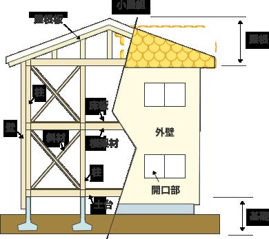 img_yuyu02