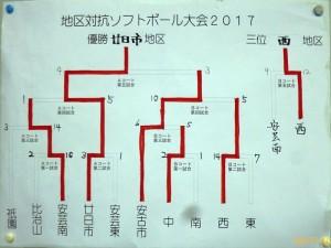 ソフトトーナメント表_R